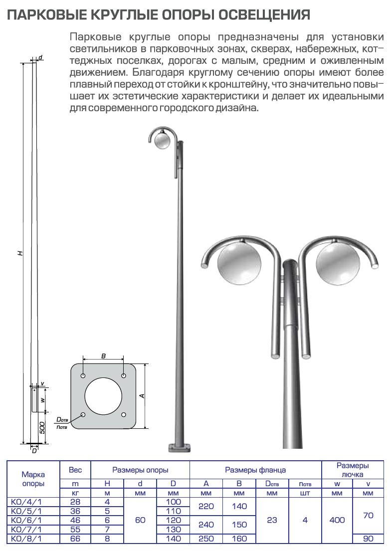 Гост размеров рекламных конструкций на опорах уличного освещения